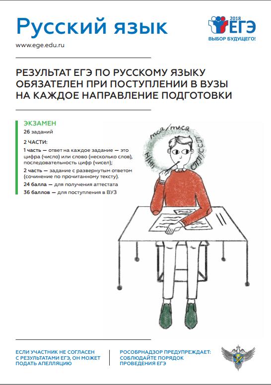 Russkiy yazyk 2018